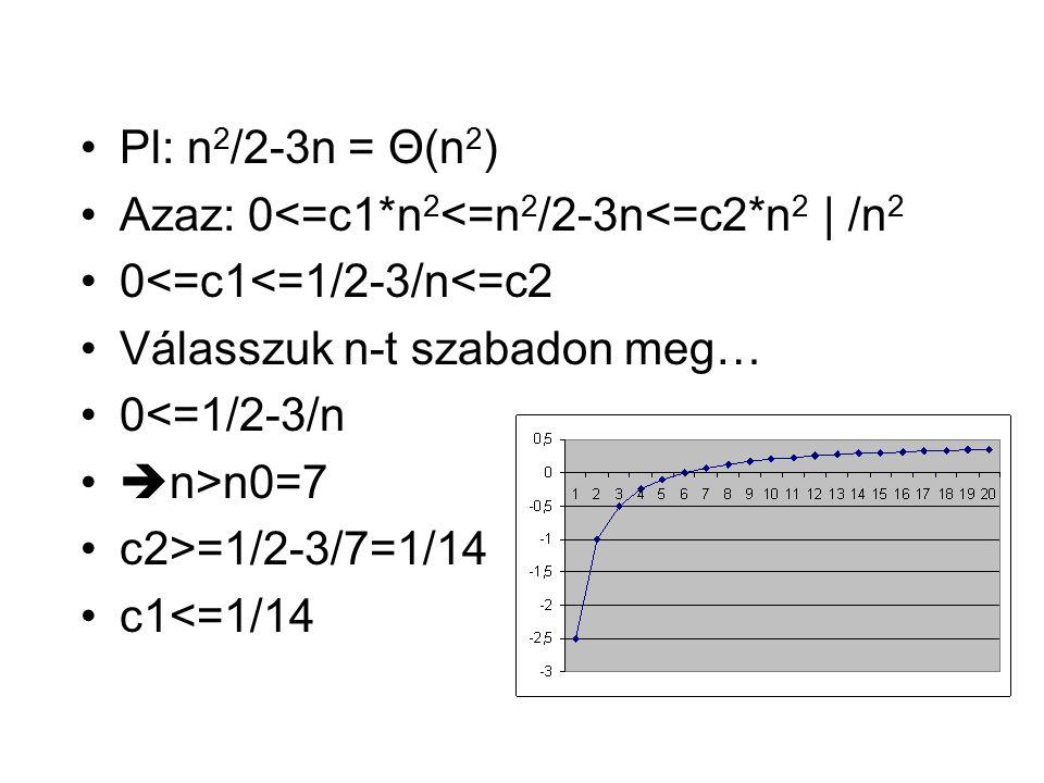 Pl: n 2 /2-3n = Θ(n 2 ) Azaz: 0<=c1*n 2 <=n 2 /2-3n<=c2*n 2 | /n 2 0<=c1<=1/2-3/n<=c2 Válasszuk n-t szabadon meg… 0<=1/2-3/n  n>n0=7 c2>=1/2-3/7=1/14 c1<=1/14