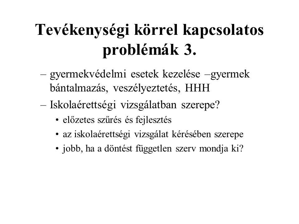 Tevékenységi körrel kapcsolatos problémák 3.