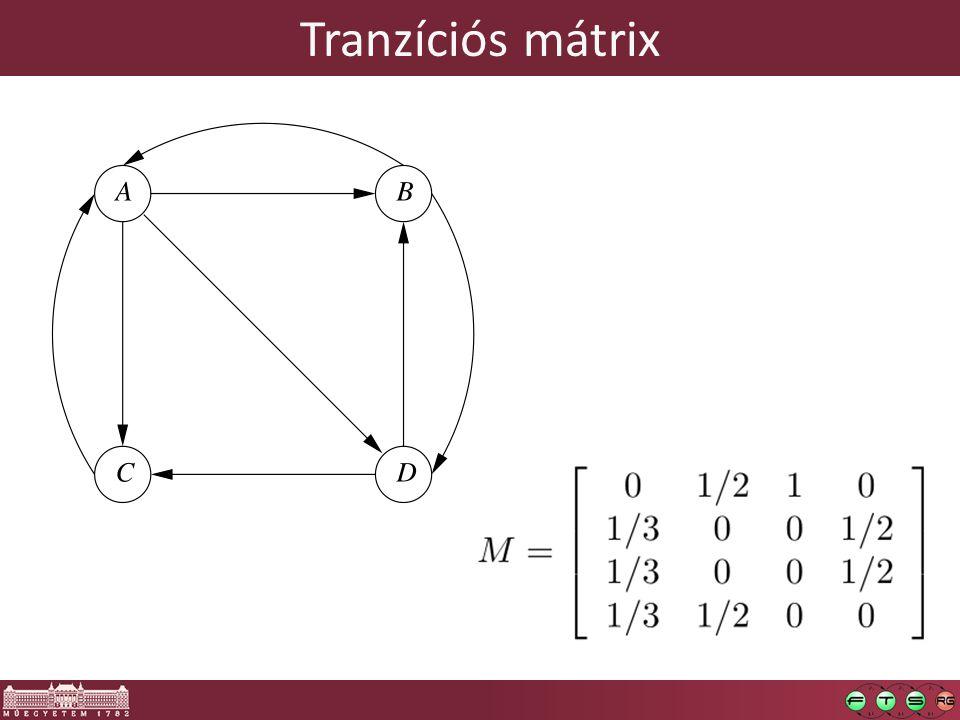 Tranzíciós mátrix