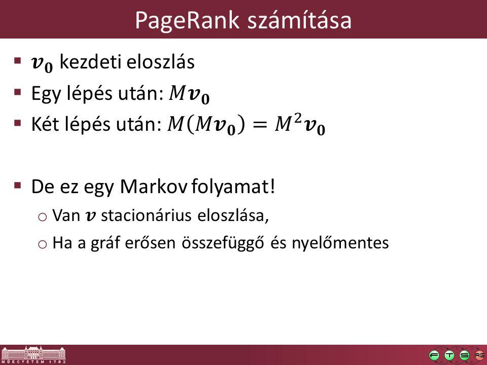 PageRank számítása