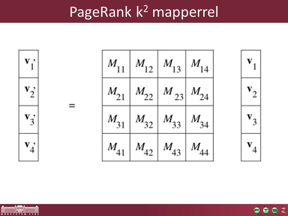 PageRank k 2 mapperrel