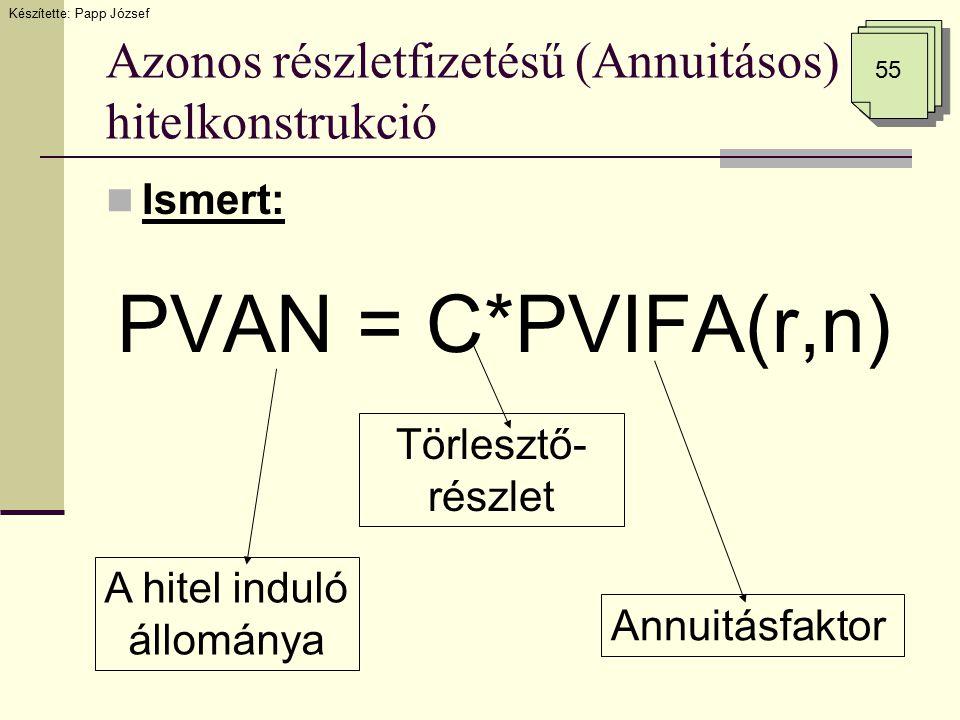 Azonos részletfizetésű (Annuitásos) hitelkonstrukció Ismert: PVAN = C*PVIFA(r,n) Készítette: Papp József 55 A hitel induló állománya Törlesztő- részlet Annuitásfaktor