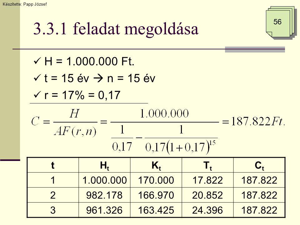 3.3.1 feladat megoldása H = 1.000.000 Ft. t = 15 év  n = 15 év r = 17% = 0,17 tHtHt KtKt TtTt CtCt 11.000.000170.00017.822187.822 2982.178166.97020.8