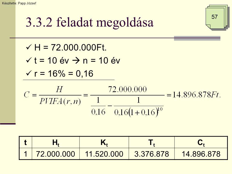 3.3.2 feladat megoldása H = 72.000.000Ft. t = 10 év  n = 10 év r = 16% = 0,16 tHtHt KtKt TtTt CtCt 172.000.00011.520.0003.376.87814.896.878 Készített