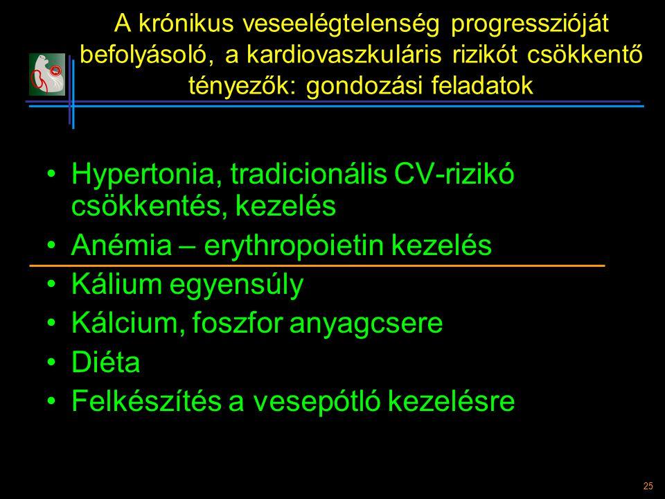 25 A krónikus veseelégtelenség progresszióját befolyásoló, a kardiovaszkuláris rizikót csökkentő tényezők: gondozási feladatok Hypertonia, tradicionál