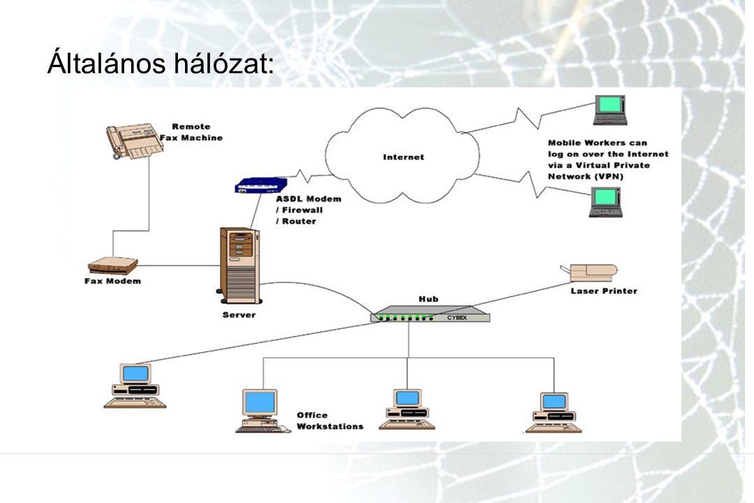 Általános hálózat: