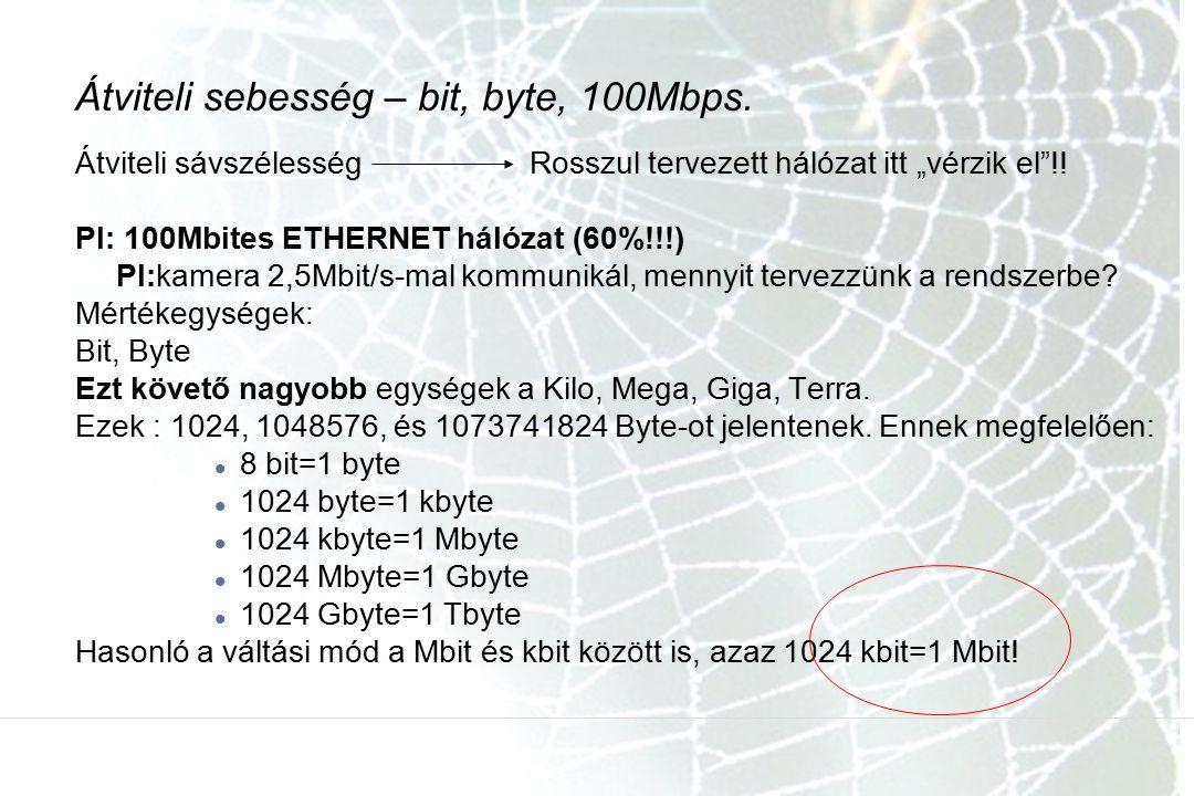 """Átviteli sebesség – bit, byte, 100Mbps. Átviteli sávszélesség Rosszul tervezett hálózat itt """"vérzik el""""!! Pl: 100Mbites ETHERNET hálózat (60%!!!) Pl:k"""
