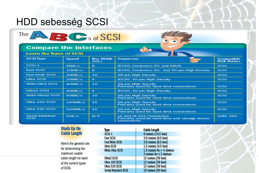 HDD sebesség SCSI