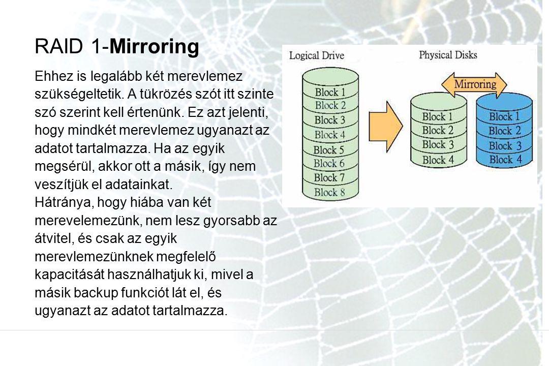 RAID 1-Mirroring Ehhez is legalább két merevlemez szükségeltetik. A tükrözés szót itt szinte szó szerint kell értenünk. Ez azt jelenti, hogy mindkét m
