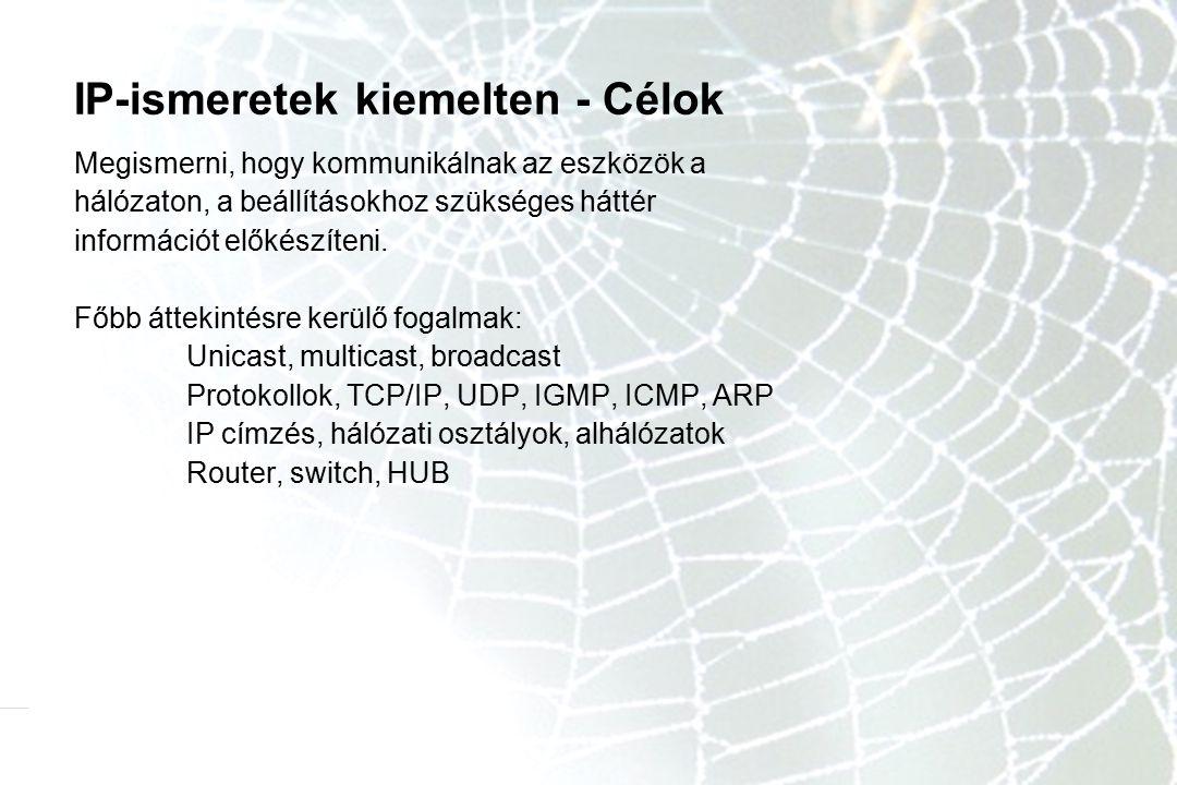 IP-ismeretek kiemelten - Célok Megismerni, hogy kommunikálnak az eszközök a hálózaton, a beállításokhoz szükséges háttér információt előkészíteni. Főb