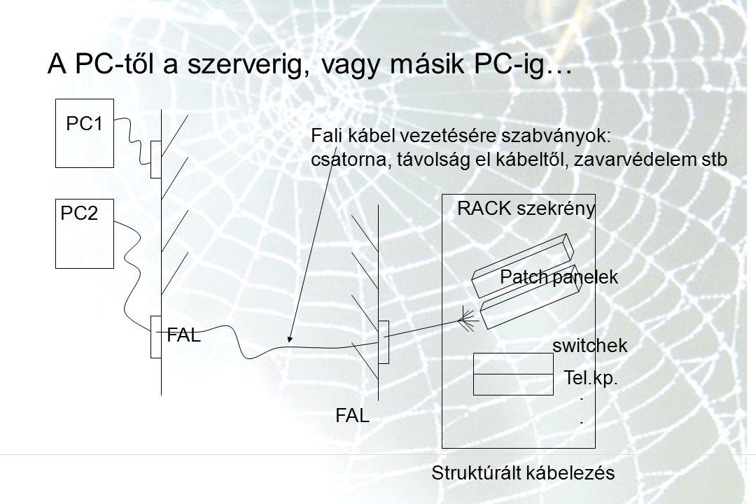 A PC-től a szerverig, vagy másik PC-ig… PC1 PC2 FAL RACK szekrény Patch panelek switchek Tel.kp..... Struktúrált kábelezés Fali kábel vezetésére szabv