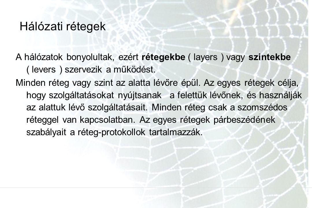 Hálózati rétegek A hálózatok bonyolultak, ezért rétegekbe ( layers ) vagy szintekbe ( levers ) szervezik a működést. Minden réteg vagy szint az alatta