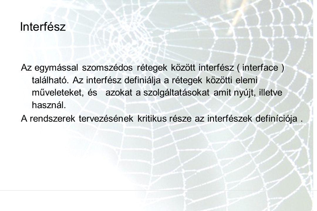Interfész Az egymással szomszédos rétegek között interfész ( interface ) található. Az interfész definiálja a rétegek közötti elemi műveleteket, és az