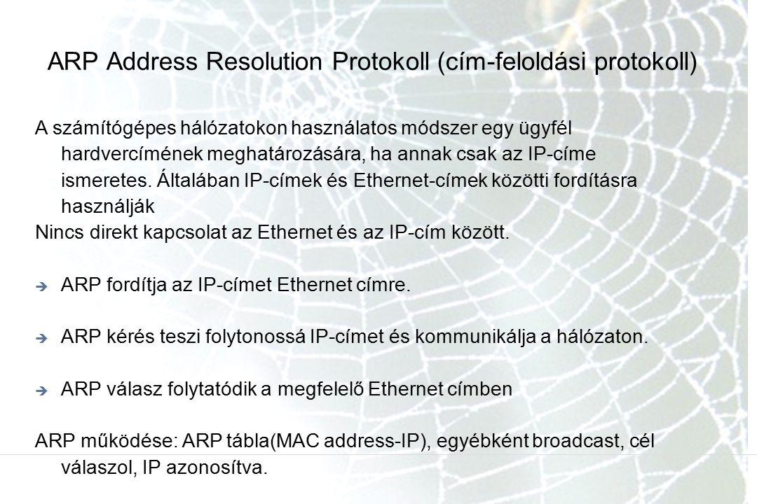 ARP Address Resolution Protokoll (cím-feloldási protokoll) A számítógépes hálózatokon használatos módszer egy ügyfél hardvercímének meghatározására, h