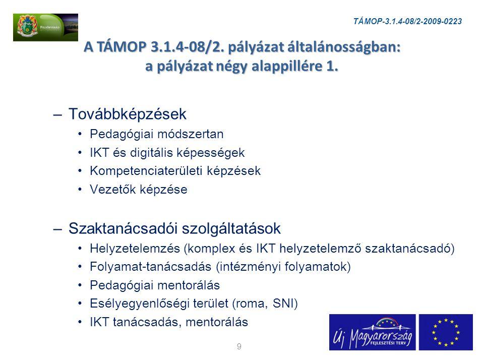 – Továbbképzések Pedagógiai módszertan IKT és digitális képességek Kompetenciaterületi képzések Vezetők képzése –Szakt anácsadói szolgáltatások Helyzetelemzés (komplex és IKT helyzetelemző szak tanácsadó) Folyamat-tanácsadás (intézményi folyamatok) Pedagógiai mentorálás Esélyegyenlőségi terület (roma, SNI) IKT tanácsadás, mentorálás 9 A TÁMOP 3.1.4-08/2.