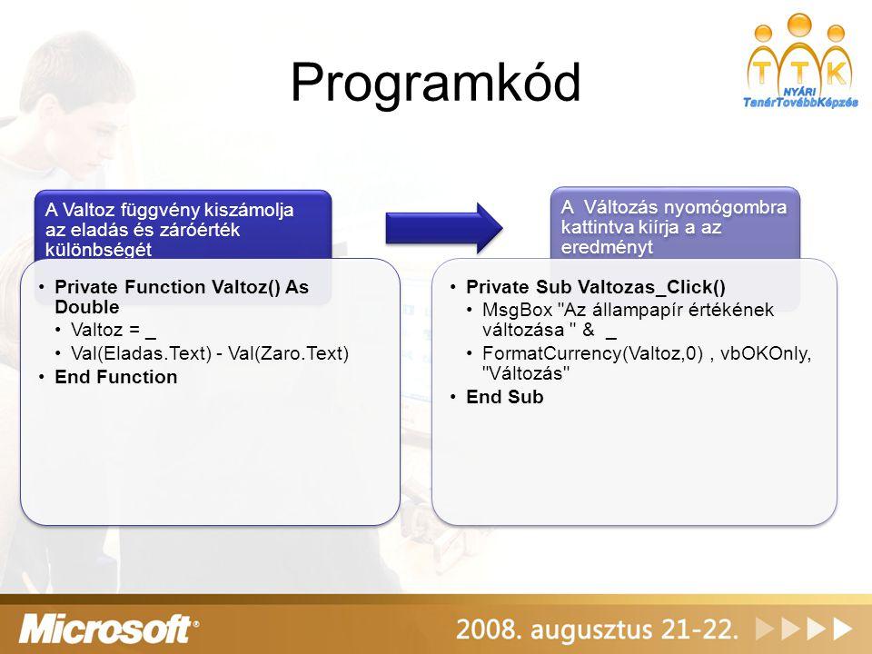 Programkód A Valtoz függvény kiszámolja az eladás és záróérték különbségét Private Function Valtoz() As Double Valtoz = _ Val(Eladas.Text) - Val(Zaro.