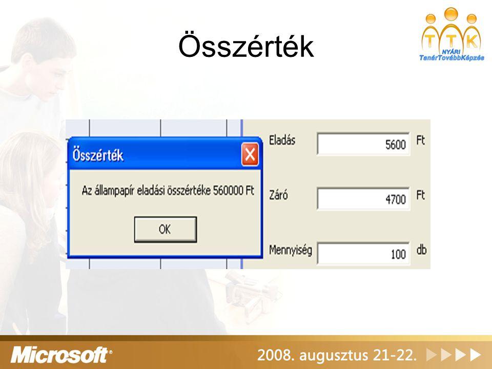 Programkód Az Osszes függvény kiszámolja az eladás és a mennyiség szorzatát Private Function Osszes() As Double Osszes = Val(Mennyiseg.Text) * Val(Eladas.Text) End Function Az Összérték gombra kattintva kiírja az eredményt Private Sub Osszertek_Click() MsgBox Az állampapír eladási összértéke _ & FormatCurrency(Osszes), vbOKOnly, Összérték End Sub