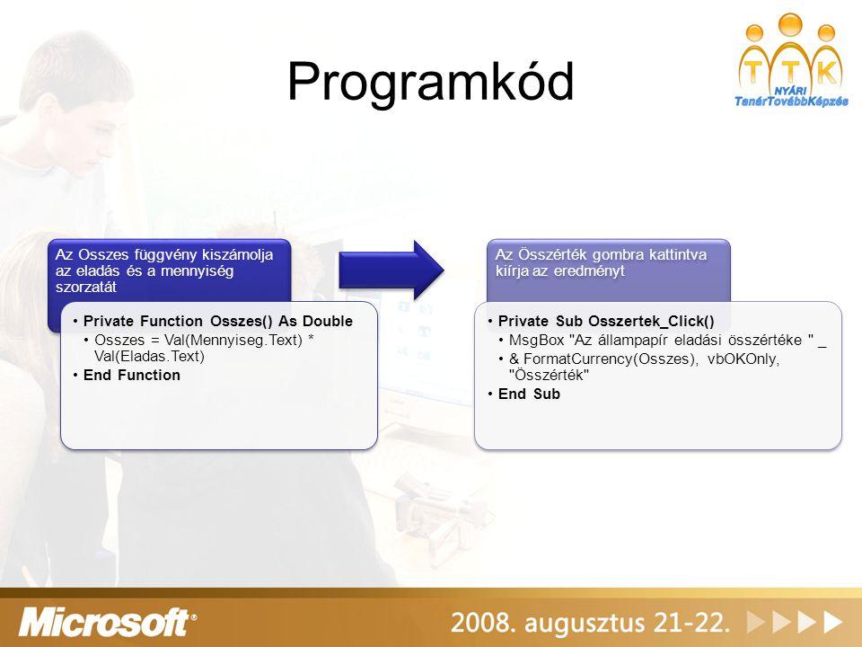 Programkód Az Osszes függvény kiszámolja az eladás és a mennyiség szorzatát Private Function Osszes() As Double Osszes = Val(Mennyiseg.Text) * Val(Ela
