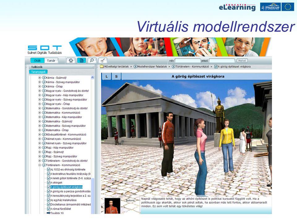 Virtuális modellrendszer