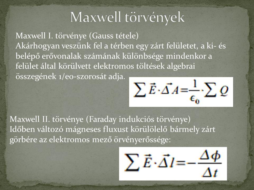 Maxwell I. törvénye (Gauss tétele) Akárhogyan veszünk fel a térben egy zárt felületet, a ki- és belépő erővonalak számának különbsége mindenkor a felü
