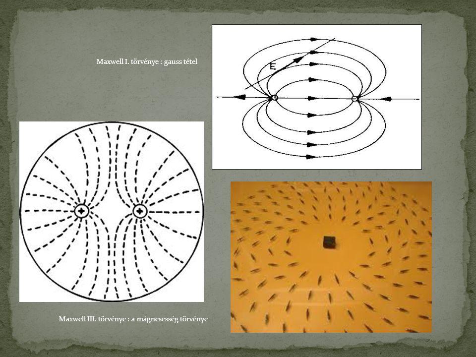 Maxwell III. törvénye : a mágnesesség törvénye Maxwell I. törvénye : gauss tétel