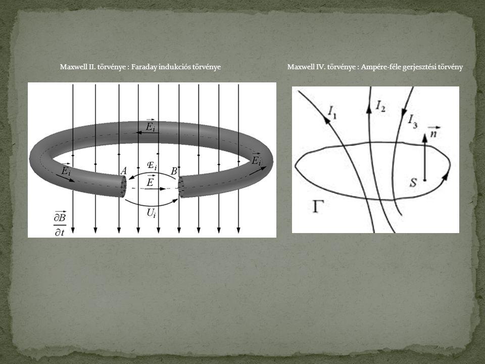 Maxwell II. törvénye : Faraday indukciós törvényeMaxwell IV. törvénye : Ampére-féle gerjesztési törvény