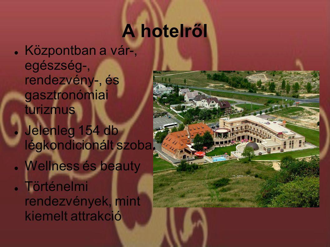 A hotelről Központban a vár-, egészség-, rendezvény-, és gasztronómiai turizmus Jelenleg 154 db légkondicionált szoba Wellness és beauty Történelmi rendezvények, mint kiemelt attrakció