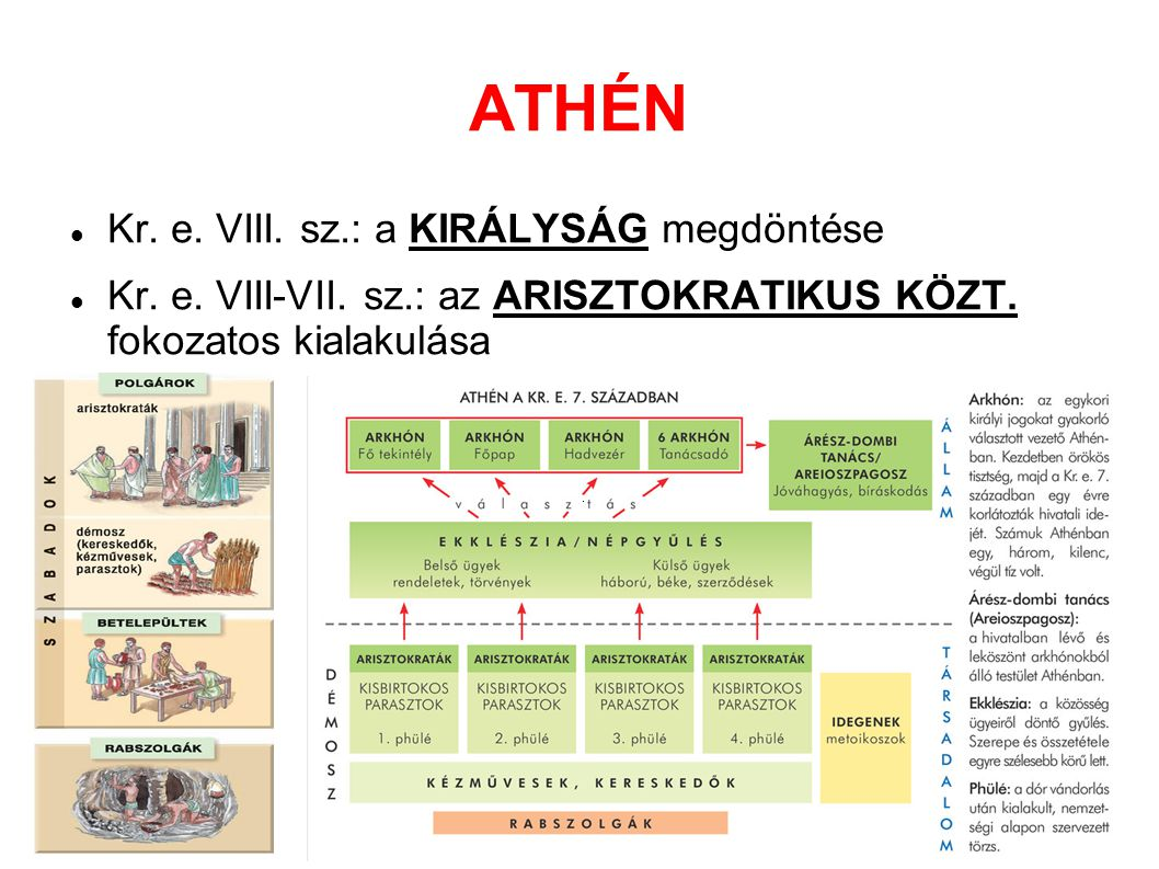 Kr. e. VIII. sz.: a KIRÁLYSÁG megdöntése Kr. e. VIII-VII. sz.: az ARISZTOKRATIKUS KÖZT. fokozatos kialakulása