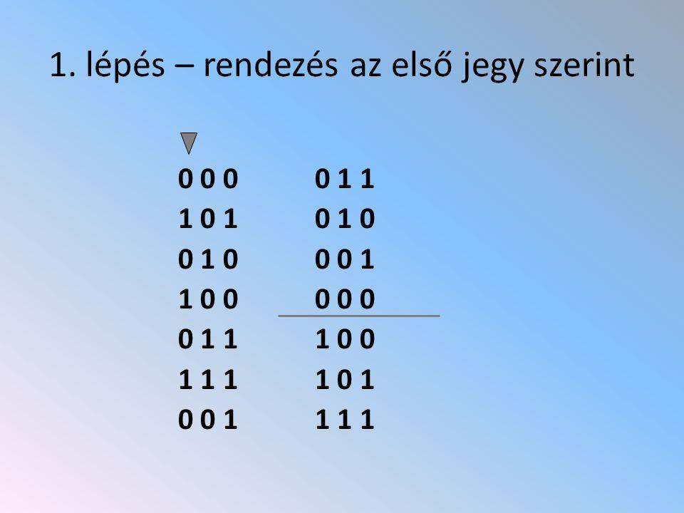 1. lépés – rendezés az első jegy szerint 0 0 0 0 1 1 1 0 10 1 0 0 1 00 0 1 1 0 00 0 0 0 1 11 0 0 1 1 11 0 1 0 0 1 1 1 1