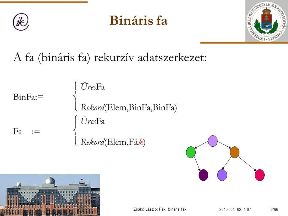 Bináris fa Zsakó László: Fák, bináris fák A fa (bináris fa) rekurzív adatszerkezet:  ÜresFa BinFa:=   Rekord(Elem,BinFa,BinFa)  ÜresFa Fa :=   R