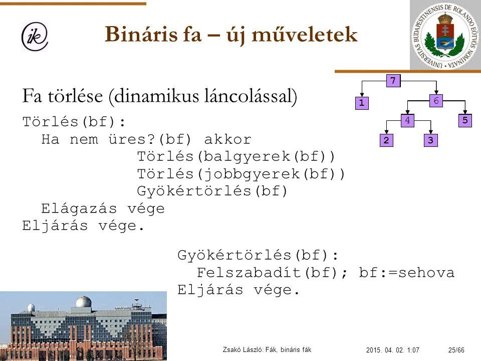 Bináris fa – új műveletek Zsakó László: Fák, bináris fák Fa törlése (dinamikus láncolással) Törlés(bf): Ha nem üres?(bf) akkor Törlés(balgyerek(bf)) T