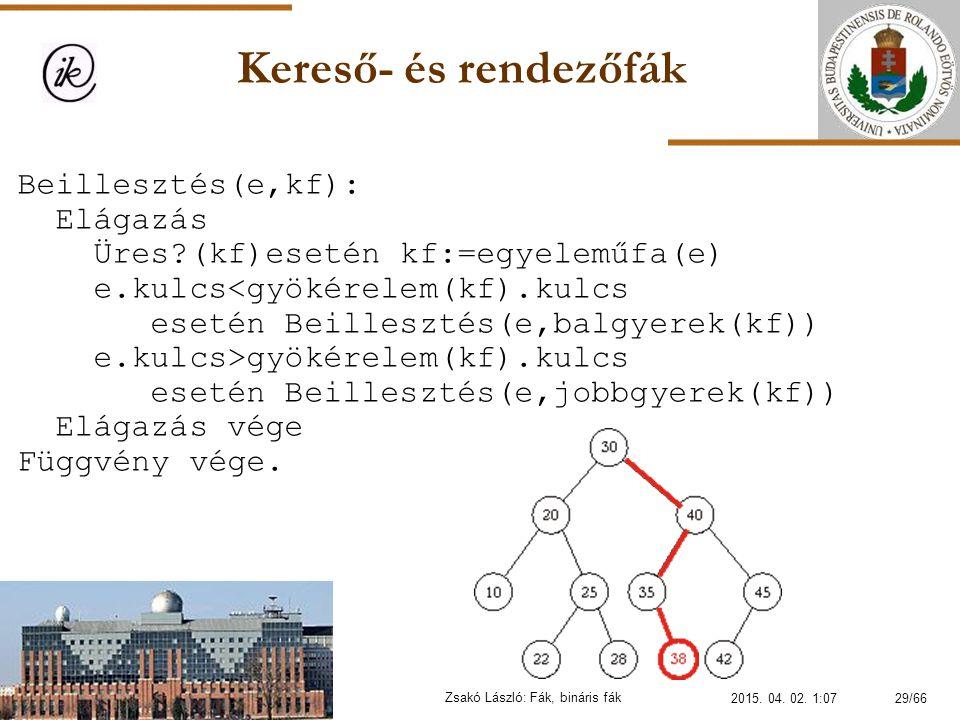 Kereső- és rendezőfák Zsakó László: Fák, bináris fák Beillesztés(e,kf): Elágazás Üres?(kf)esetén kf:=egyeleműfa(e) e.kulcs gyökérelem(kf).kulcs esetén