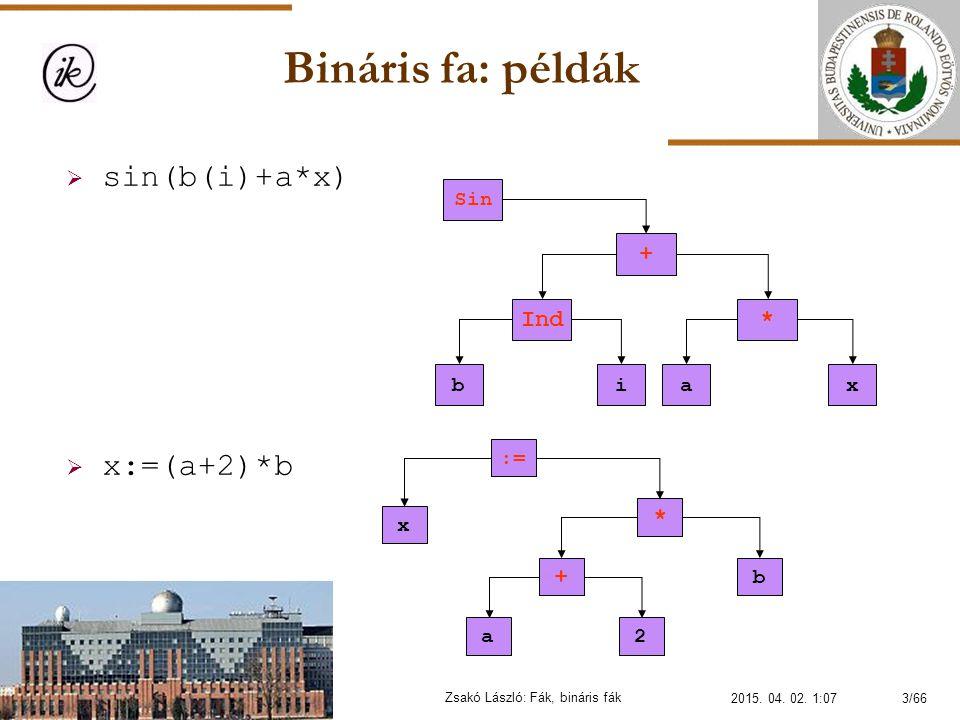 Bináris fa: példák Zsakó László: Fák, bináris fák  sin(b(i)+a*x)  x:=(a+2)*b + *Ind bi Sin ax * b + a2 := x 2015. 04. 02. 1:093/66