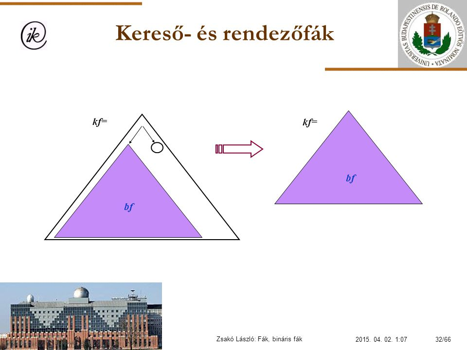 Kereső- és rendezőfák Zsakó László: Fák, bináris fák kf= bf kf= bf 2015. 04. 02. 1:0932/66