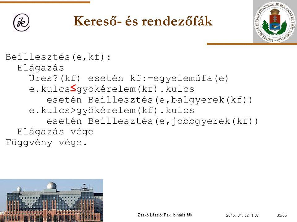 Kereső- és rendezőfák Zsakó László: Fák, bináris fák Beillesztés(e,kf): Elágazás Üres?(kf) esetén kf:=egyeleműfa(e) e.kulcs≤gyökérelem(kf).kulcs eseté