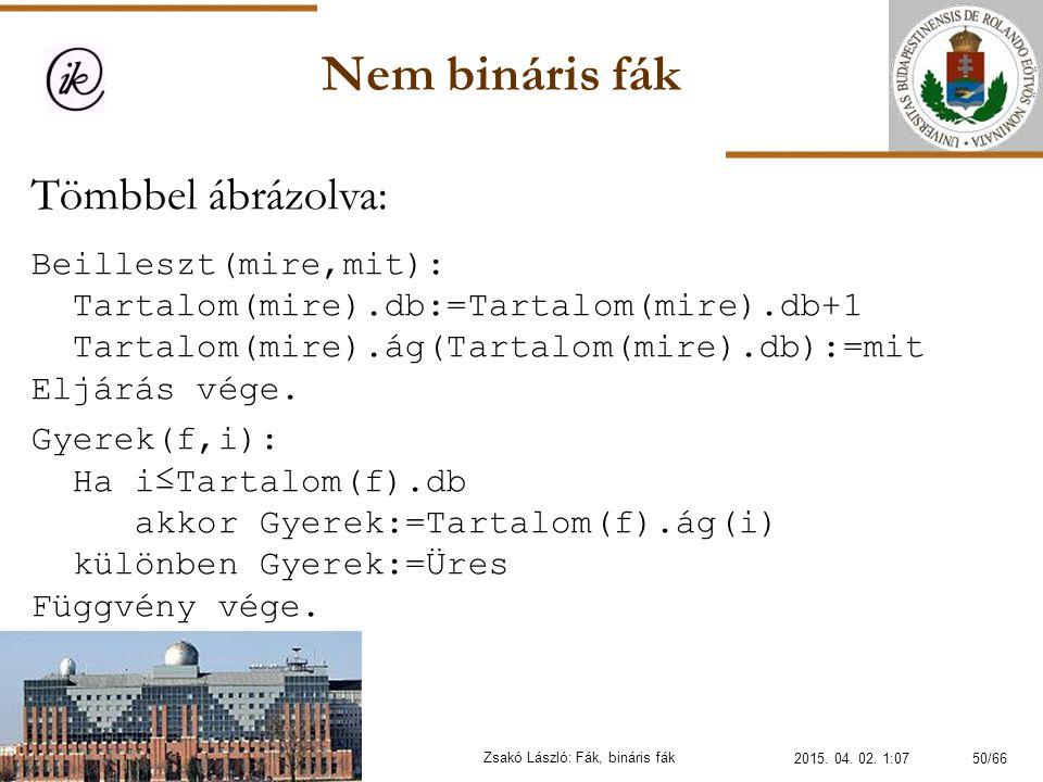 Nem bináris fák Zsakó László: Fák, bináris fák Tömbbel ábrázolva: Beilleszt(mire,mit): Tartalom(mire).db:=Tartalom(mire).db+1 Tartalom(mire).ág(Tartal