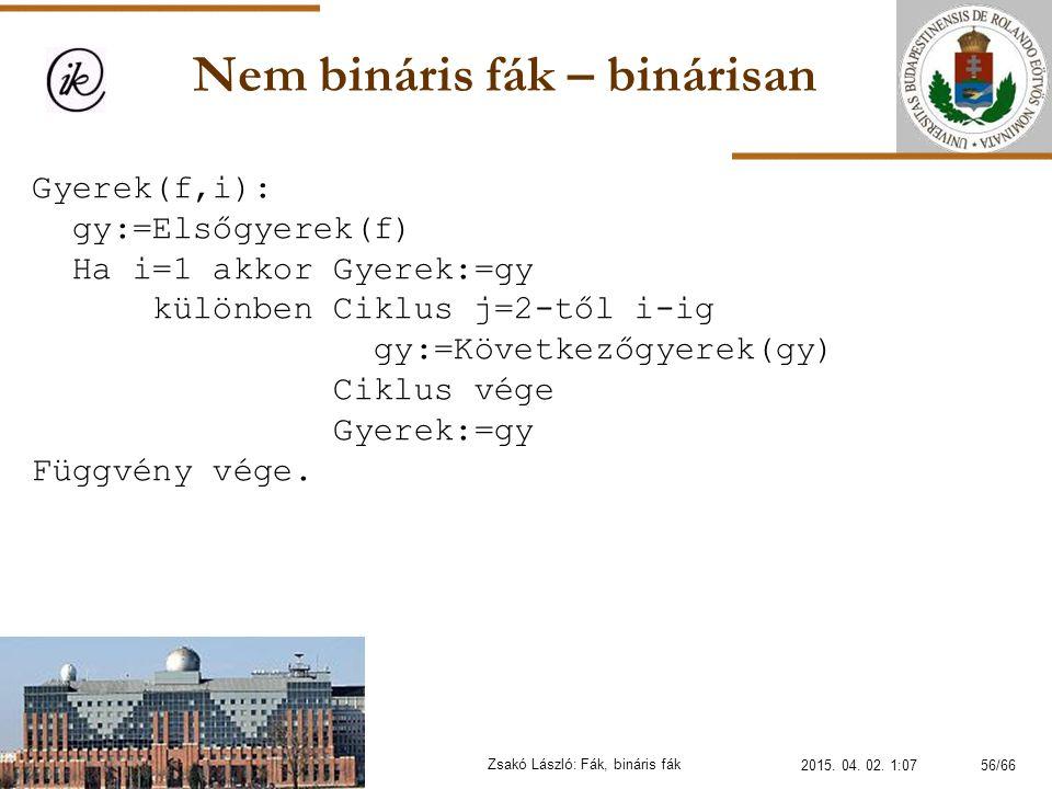 Nem bináris fák – binárisan Zsakó László: Fák, bináris fák Gyerek(f,i): gy:=Elsőgyerek(f) Ha i=1 akkor Gyerek:=gy különben Ciklus j=2-től i-ig gy:=Köv