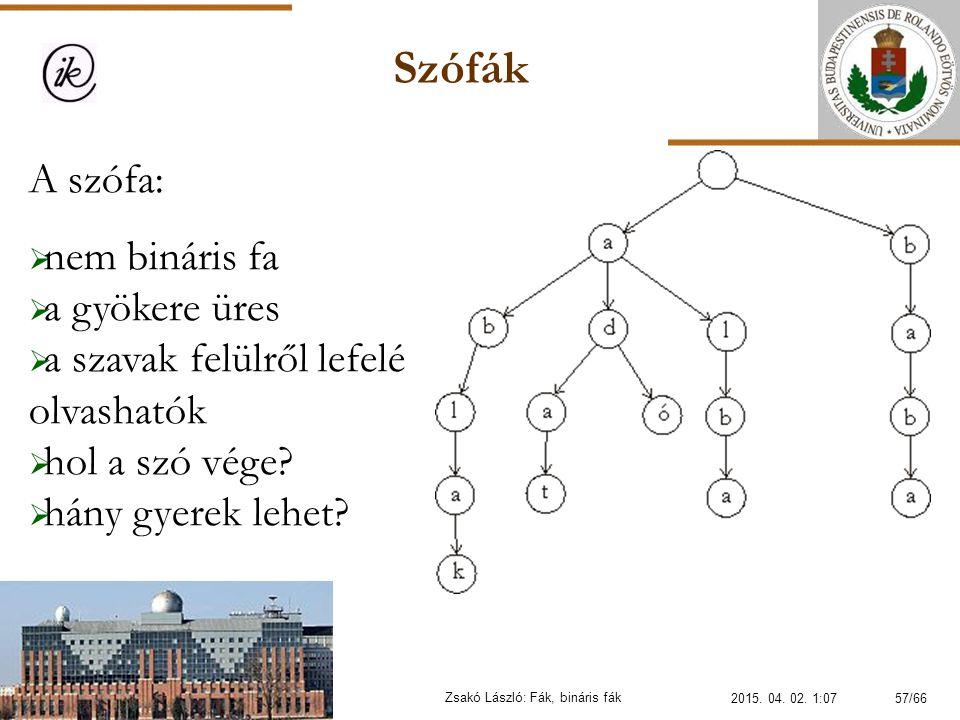 Szófák Zsakó László: Fák, bináris fák A szófa:  nem bináris fa  a gyökere üres  a szavak felülről lefelé olvashatók  hol a szó vége?  hány gyerek
