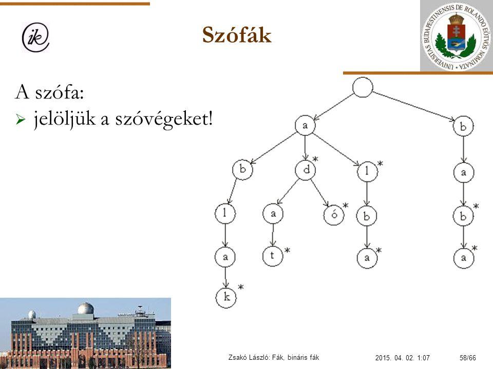 Szófák Zsakó László: Fák, bináris fák A szófa:  jelöljük a szóvégeket! 2015. 04. 02. 1:0958/66
