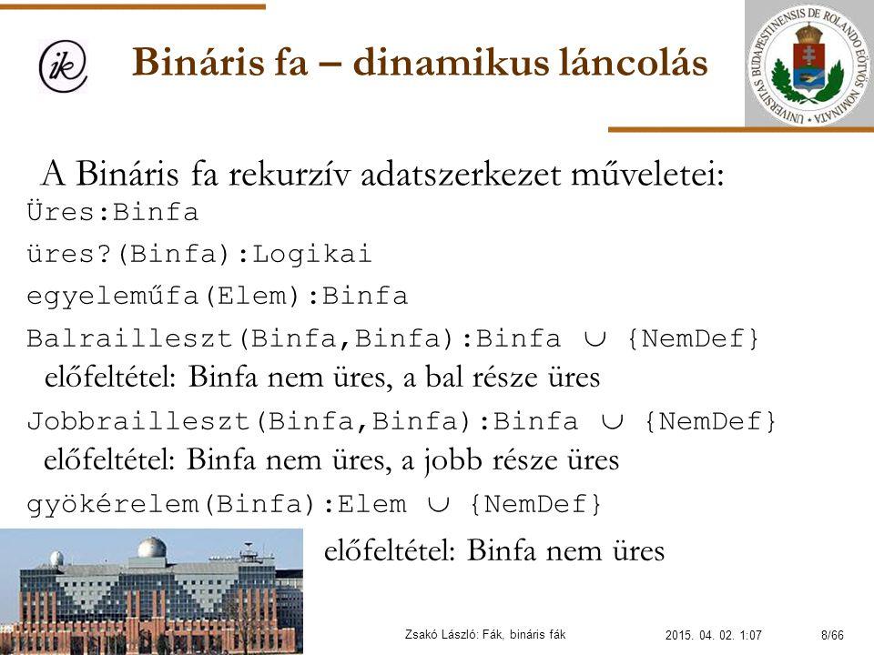 Bináris fa – dinamikus láncolás Zsakó László: Fák, bináris fák A Bináris fa rekurzív adatszerkezet műveletei: Üres:Binfa üres?(Binfa):Logikai egyelemű