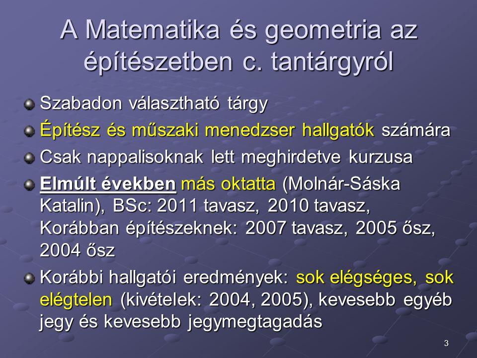 3 A Matematika és geometria az építészetben c. tantárgyról Szabadon választható tárgy Építész és műszaki menedzser hallgatók számára Csak nappalisokna