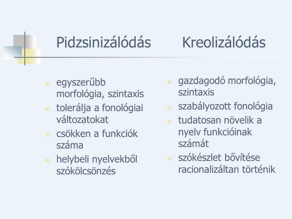 Pidzsinizálódás Kreolizálódás egyszerűbb morfológia, szintaxis tolerálja a fonológiai változatokat csökken a funkciók száma helybeli nyelvekből szókölcsönzés gazdagodó morfológia, szintaxis szabályozott fonológia tudatosan növelik a nyelv funkcióinak számát szókészlet bővítése racionalizáltan történik