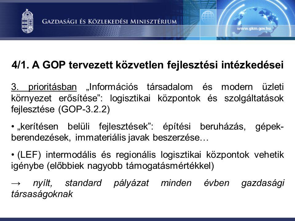4/1. A GOP tervezett közvetlen fejlesztési intézkedései 3.