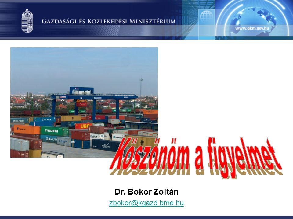Dr. Bokor Zoltán zbokor@kgazd.bme.hu