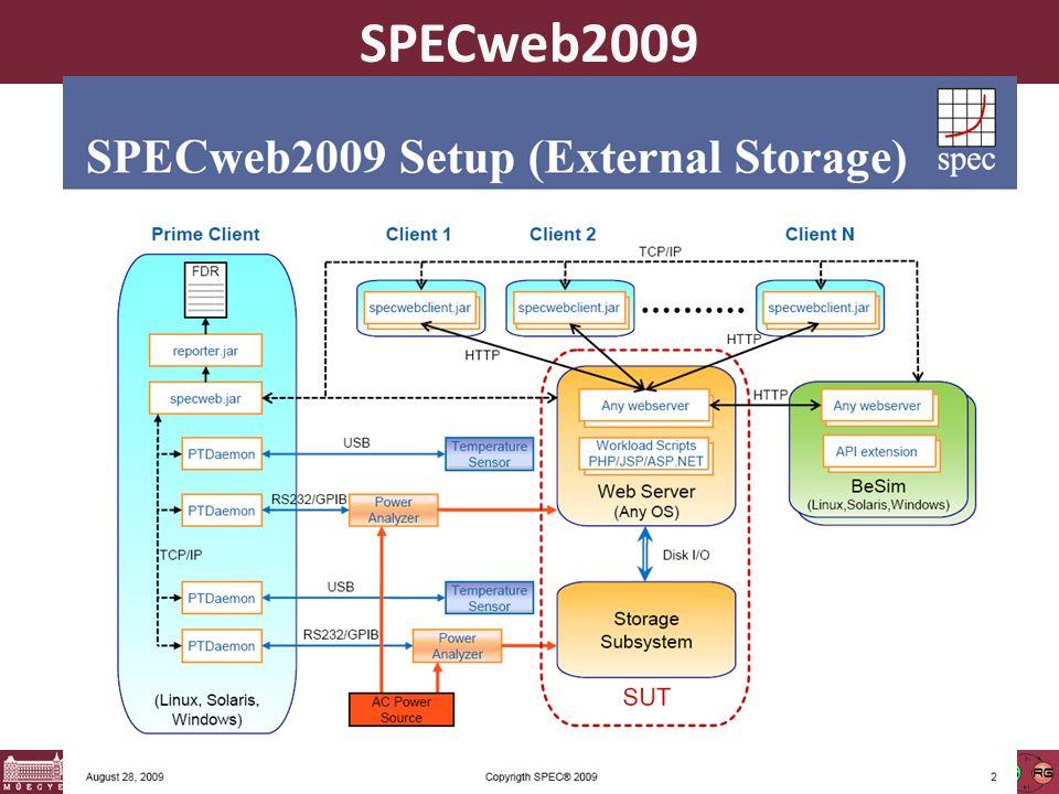 17 SPECweb2009