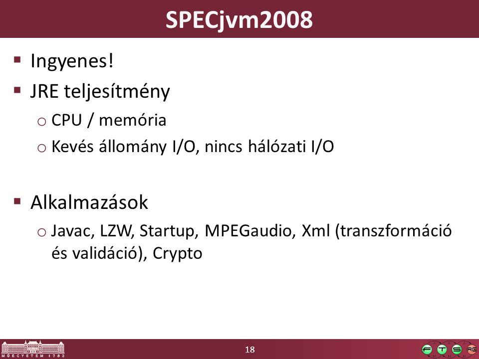 18 SPECjvm2008  Ingyenes.