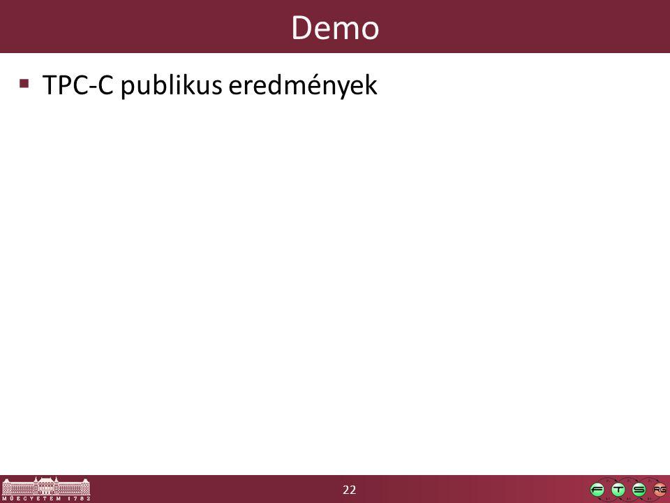 22 Demo  TPC-C publikus eredmények