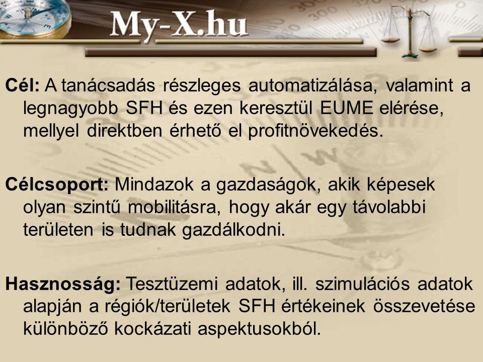 Best Practice-ként használt AKI-s adatok Standard Fedezeti Hozzájárulás 2004 (részlet)Forrás: www.akii.hu