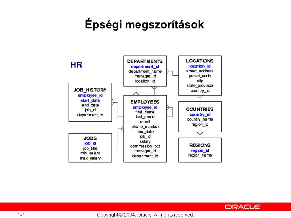 1-7 Copyright © 2004, Oracle. All rights reserved. Épségi megszorítások