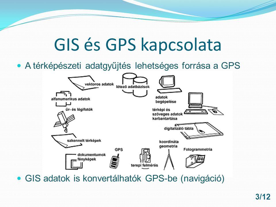 GPS-el történő adatgyűjtés Előnyei: Egyszerűen kezelhető Pontos Időjárás, napszak független Elektronikus, könnyen integrálható Hátrányai: Minden pontot be kell járni Szükséges a műholdakra való fizikai rálátás A GPS-el történő adatgyűjtés vektoros ábrázolási módot tesz lehetővé 4/12
